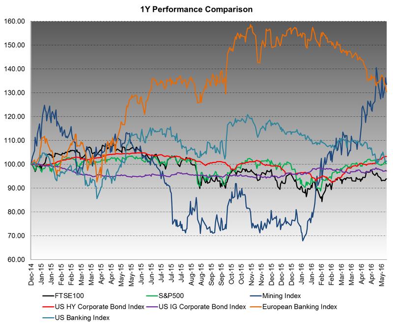 1y_performance_comparison-focus-none-width-800